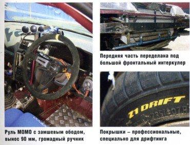 Шифти-21