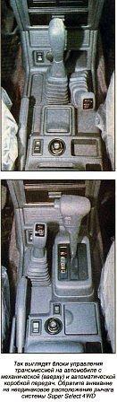 Коробка передач: возможны варианты...
