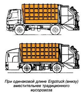 Полку мусоровозов прибыло