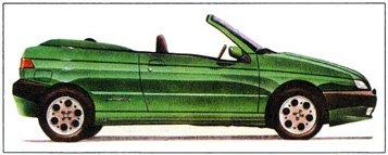 Единственный кабриолет Alfa Romeo