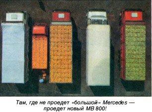 Грузовики из Белого дворца
