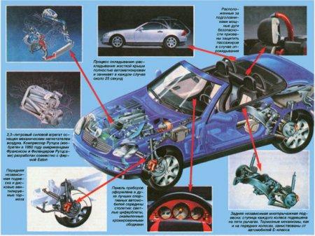 Mercedes SLK — Он лучше, чем на картинке!