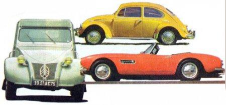 «Автомобиль века»:  конкурс длиной в три года
