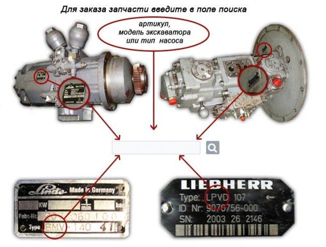Как работают гидромоторы и гидронасосы